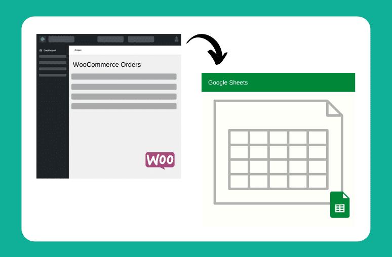 WooCommerce Orders inverce
